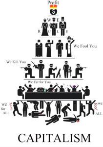 Die Pyramide der Ausbeutung